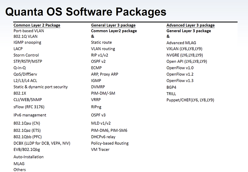 Quanta OS Software Packages Small