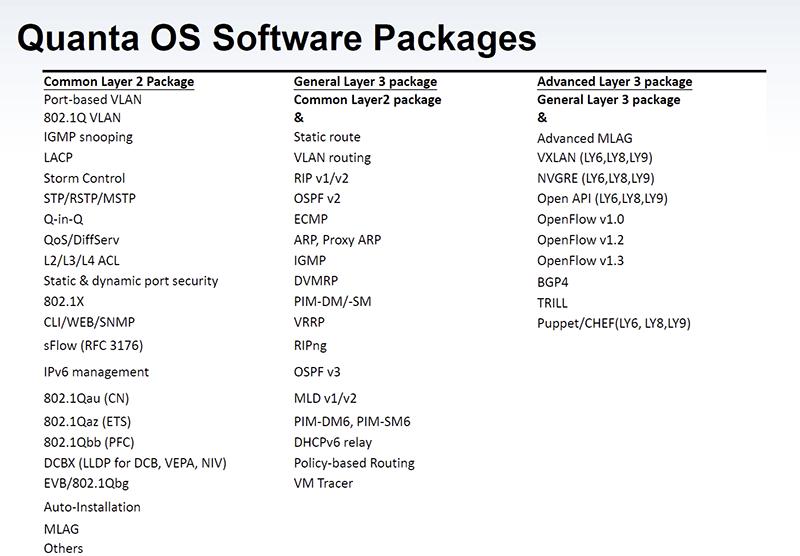 Quanta OS Software Packages Small - ServeTheHome