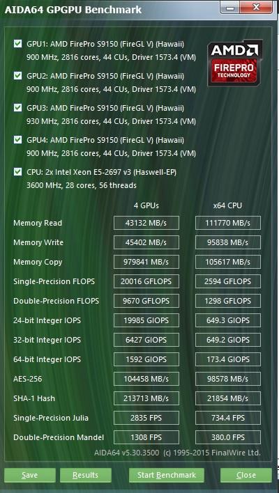 Supermicro 1028GQ-TRT AIDA64 GPGPU Test