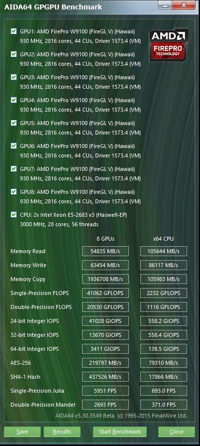 ASRock Rack 3U8G-C612 - AIDA64 GPGPU Benchmark
