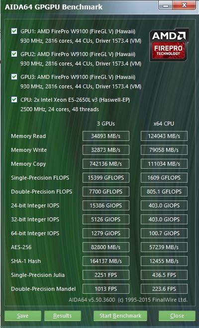 Gigabyte R280-G2O GPU Server - AIDA64 GPGPU Benchmark