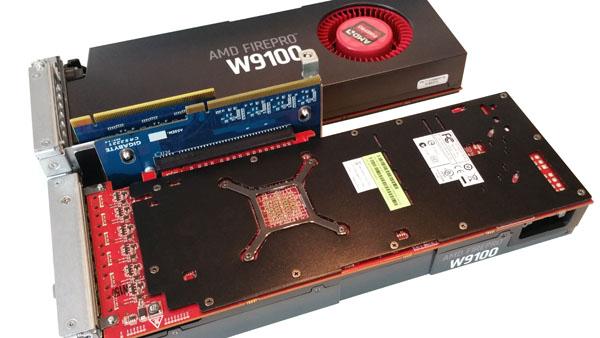 Gigabyte R280-G2O GPU Server - Dual GPU Riser Card