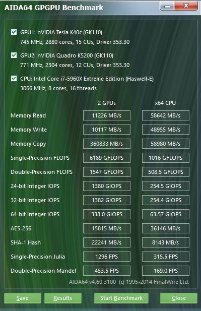 Micro-ATX Workstation GPGPU Benchmark