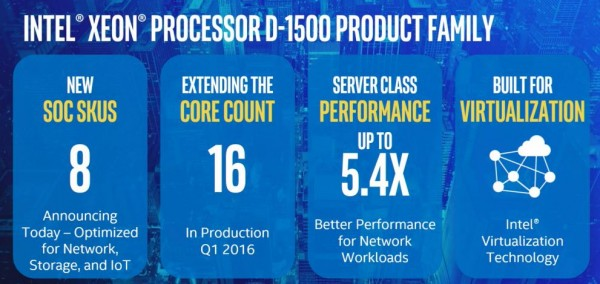 Intel Xeon D 16 Cores in Q1 2016