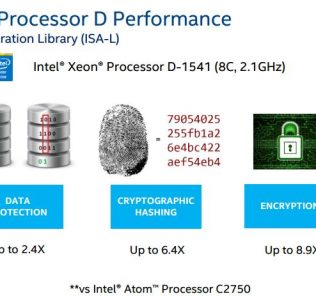 Intel Xeon D storage - ISA-L