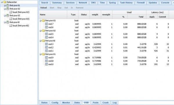 Proxmox VE Ceph OSD listing