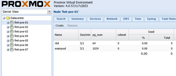 quick tip ceph with proxmox ve do not use the default