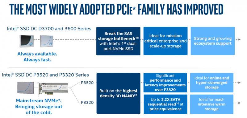 Intel NVMe DC P3320 DC P3520 DC D3700 DC D3600