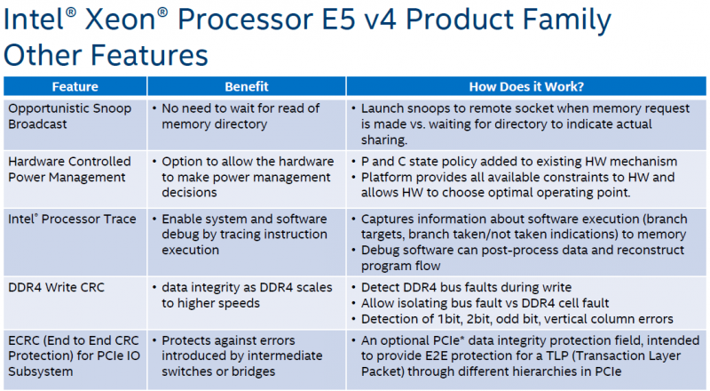 Intel Xeon E5-2600 V4 Additional Features