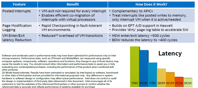 Intel Xeon E5-2600 V4 Broadwell Virtualization Enhancements