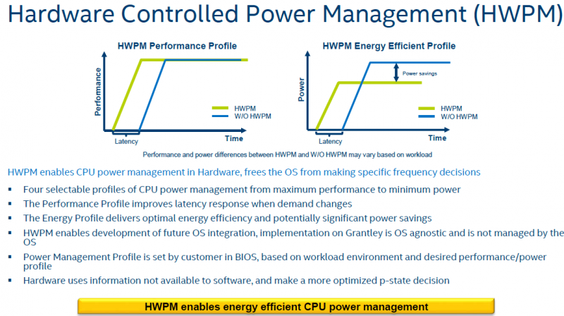 Intel Xeon E5-2600 V4 Hardware Controlled Power Management