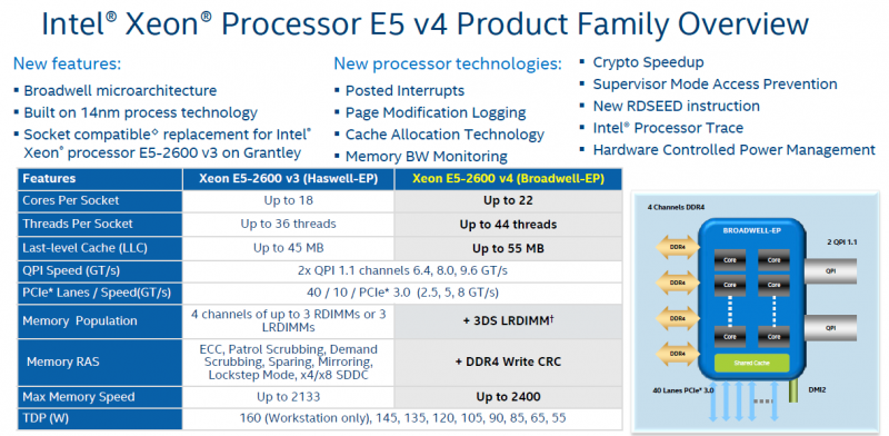 Intel Xeon E5-2600 V4 Overview