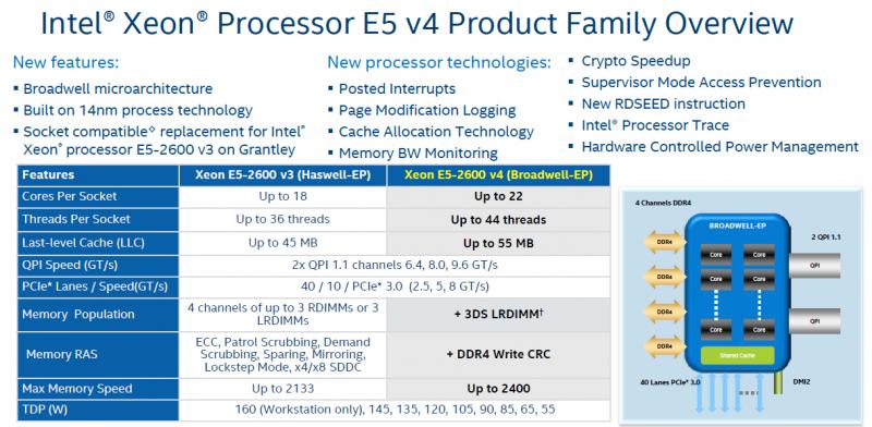 Intel Xeon E5-2600 V4 Overview