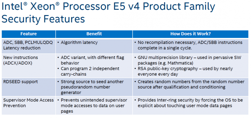 Intel Xeon E5-2600 V4 Security