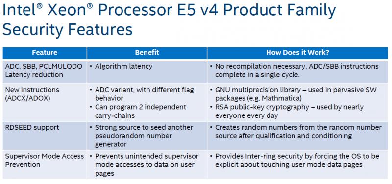Intel Xeon E5-2600 V4 Security