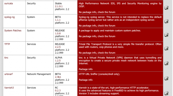 pfSense suricata package listed