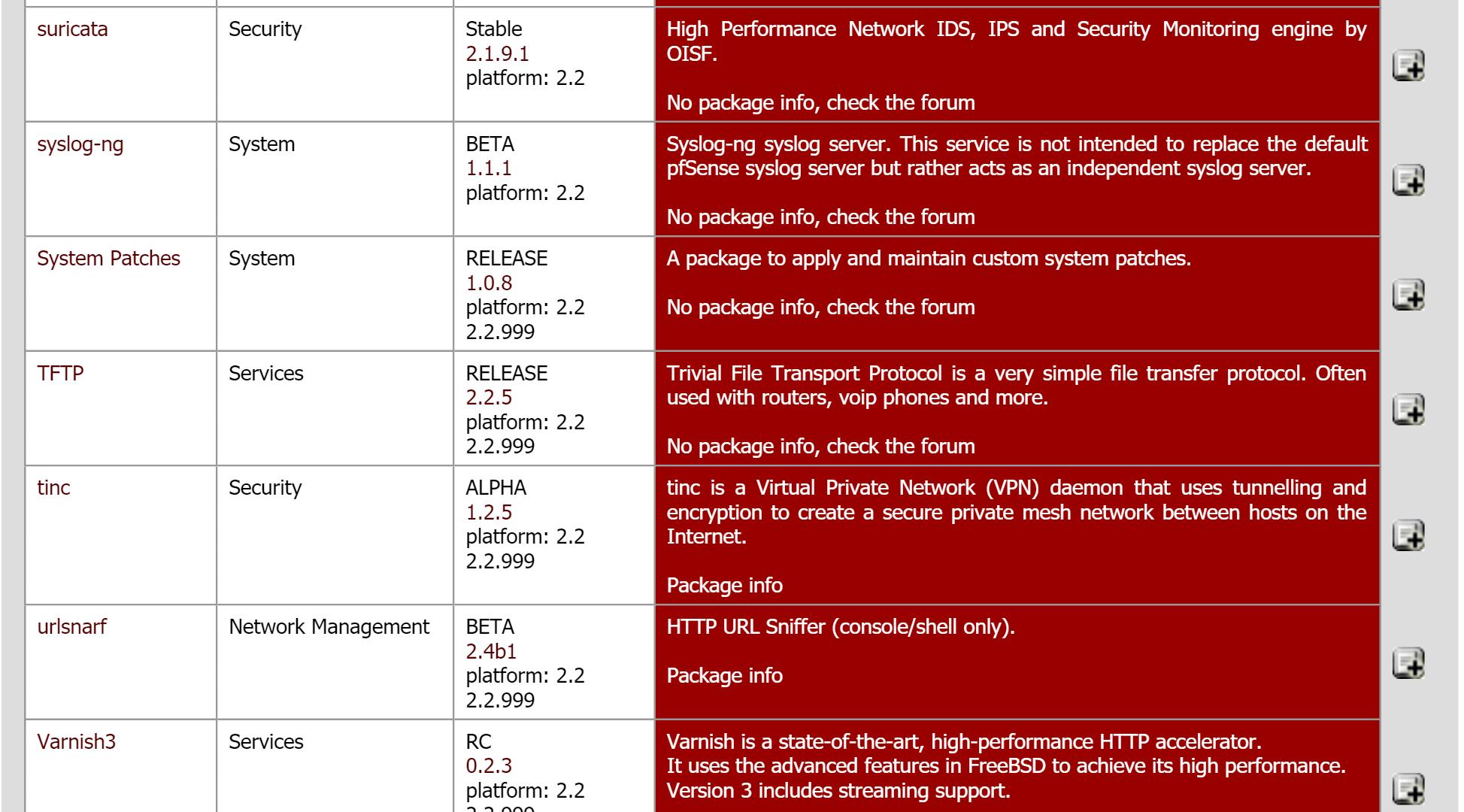 pfSense suricata package listed - ServeTheHome