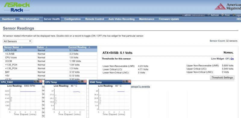 ASRock Rack D1540D4U-2T8R Sensor Live Widget