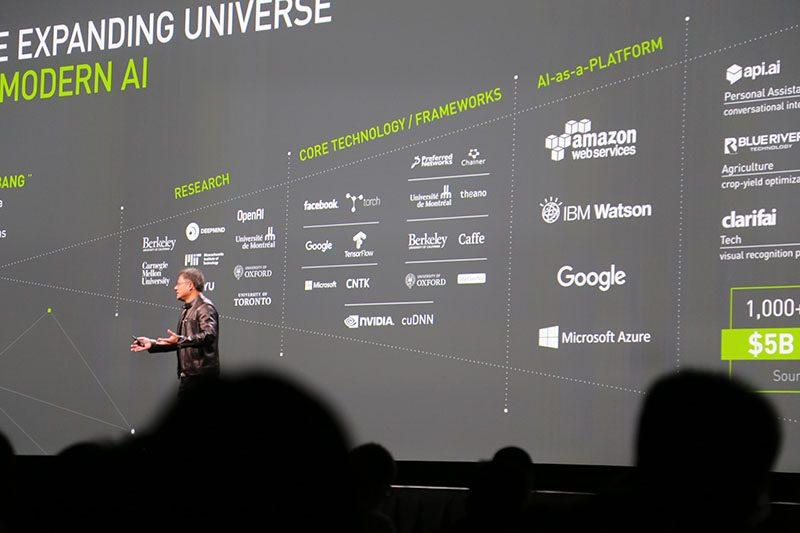 GTC 2016 - AI Ecosystem