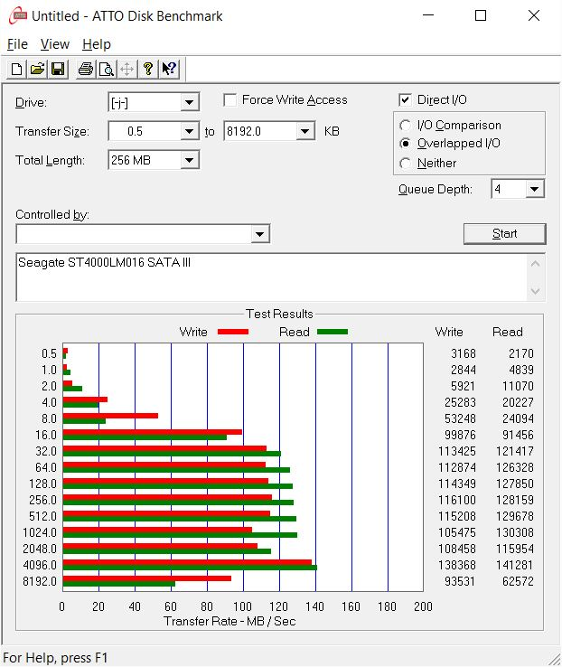 Seagate 4TB ST4000LM016 SATA III ATTO Benchmark
