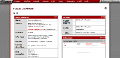 pfSense 2.2 dashboard
