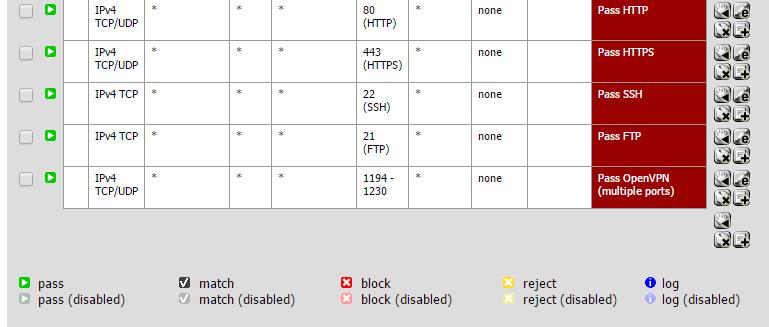 pfSense 2.2 firewall rules