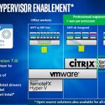Intel Xeon E3-1500 V5 GVT-g update