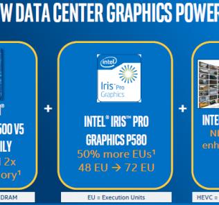 Intel Xeon E3-1500 V5 Updates