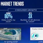 Intel Xeon E3-1500 V5 Video Market Trends