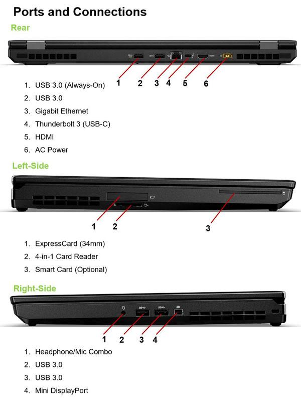 Lenovo ThinkPad P50 - Ports