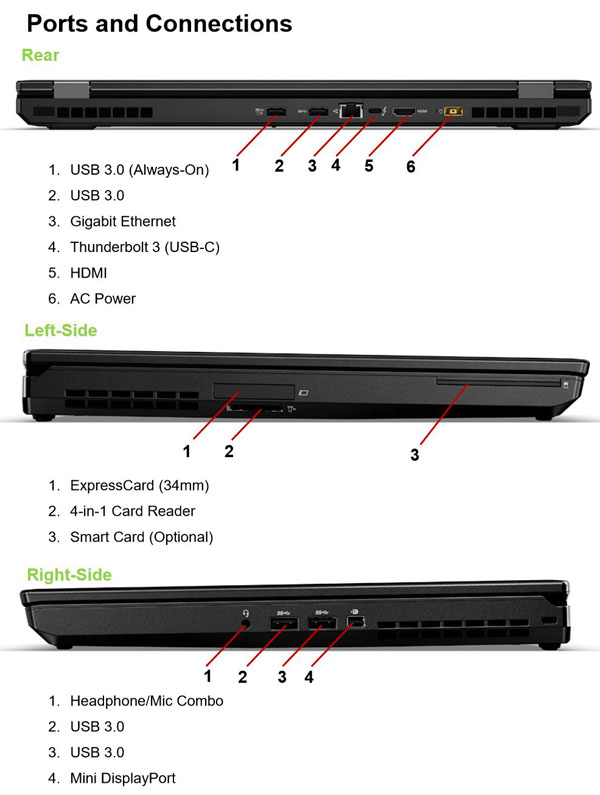 Lenovo ThinkPad P50 Mobile Workstation Review