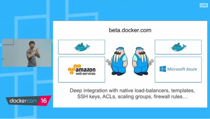 Docker 1.12 Orchestration - docker for aws and azure