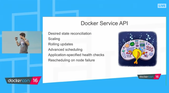 Docker 1.12 Orchestration - four features - Docker service API