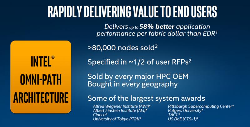 Intel ISC 2016 Omni-path adoption