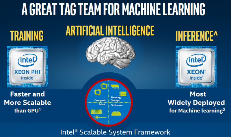 Intel ISC 2016 machine learning