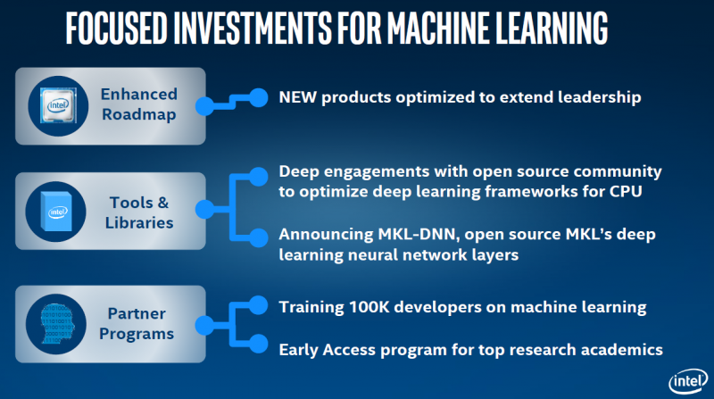 Intel ISC 2016 machine learning investments