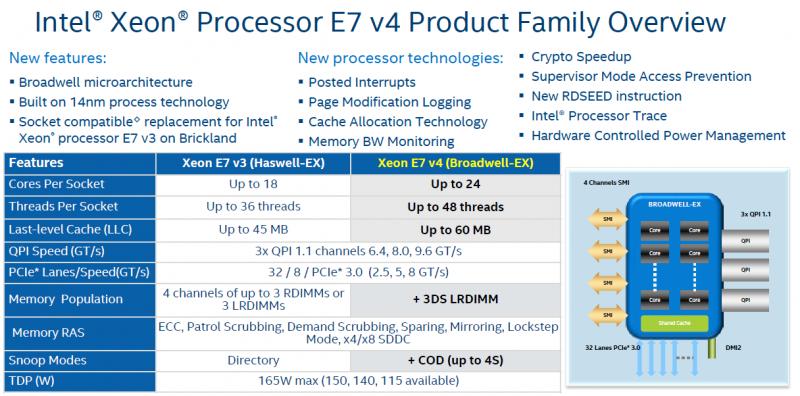 Intel Xeon E7 V4 Overview