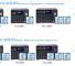 QNAP TVS-x82 series NAS units
