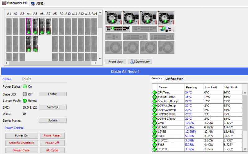 Supermicro 3U MicroBlade IPMIview Management - Node A4N1 Dashboard