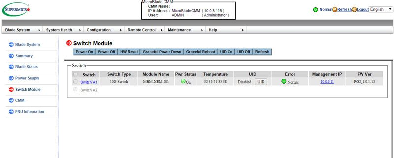 Supermicro 3U MicroBlade Web Management - Switch Status
