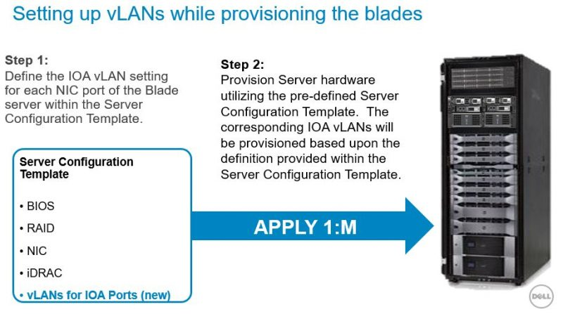 Dell IOA vLAN mapping in blades