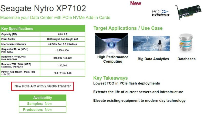 Seagate Nytro XP7102 NVMe Add-in Card Released