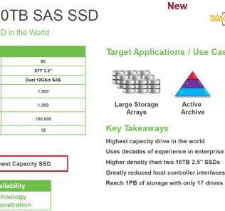 Seagate 60TB Drive Slide