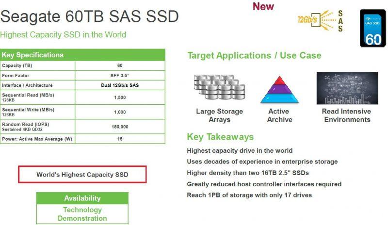 Seagate 60TB SSD Slide