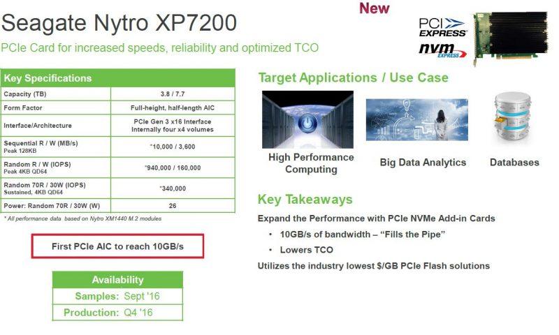 Seagate Nytro XP7200 specs