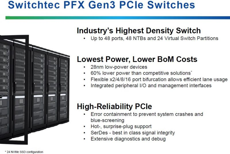 Microsemi Switchtec Highlights