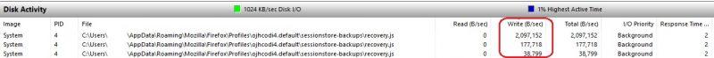 Firefox Disk Writes