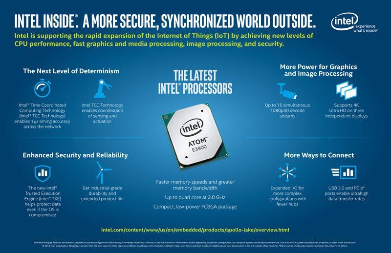 Intel Apollo Lake Graphic