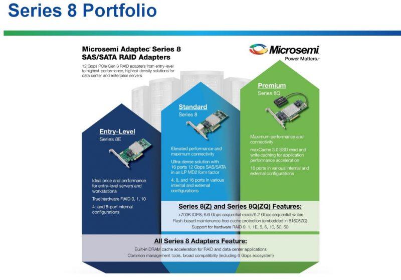 Microsemi 8 Series Adapters