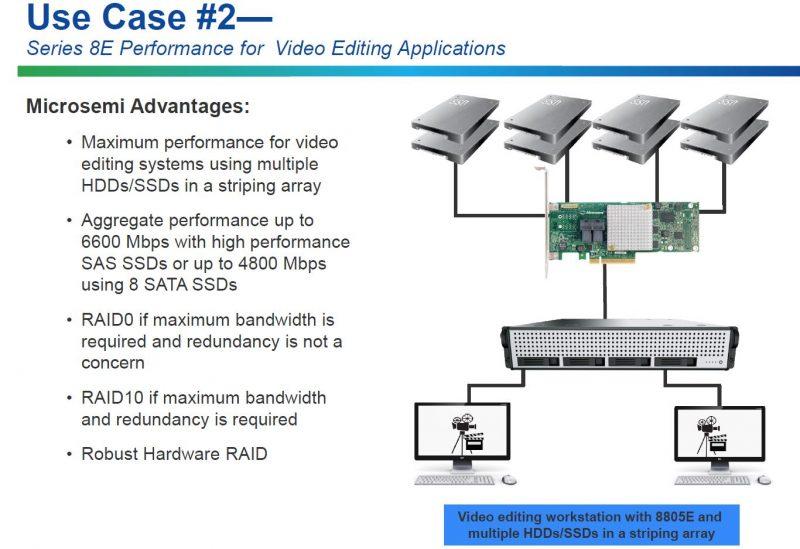 Microsemi 8E Series RAID Adapters Use Case 2